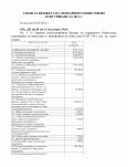 Закон за бюджета на държавното обществено осигуряване за 2011 г
